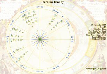 caroline horoscope1.jpg